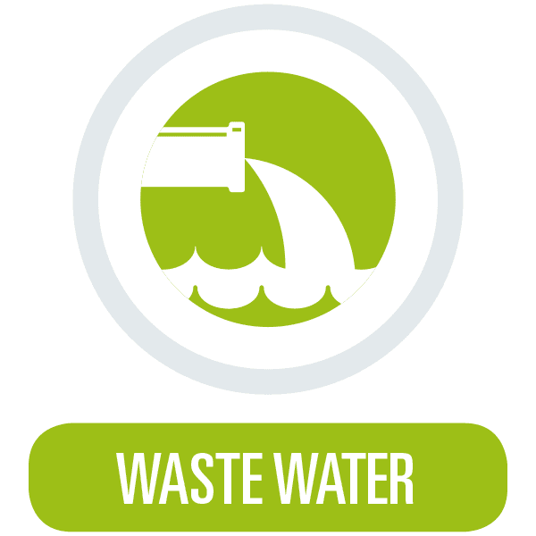 UV for Waste Water